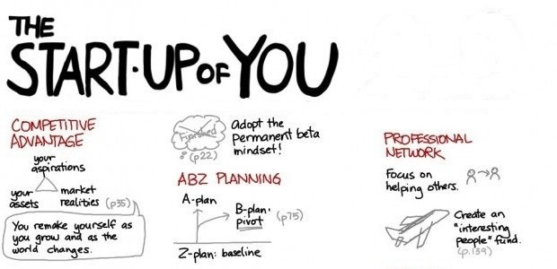 Startup-business-plan